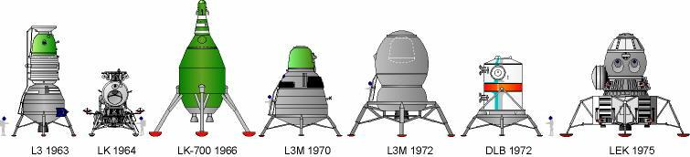 _images/spacecraft-lk-models.jpg
